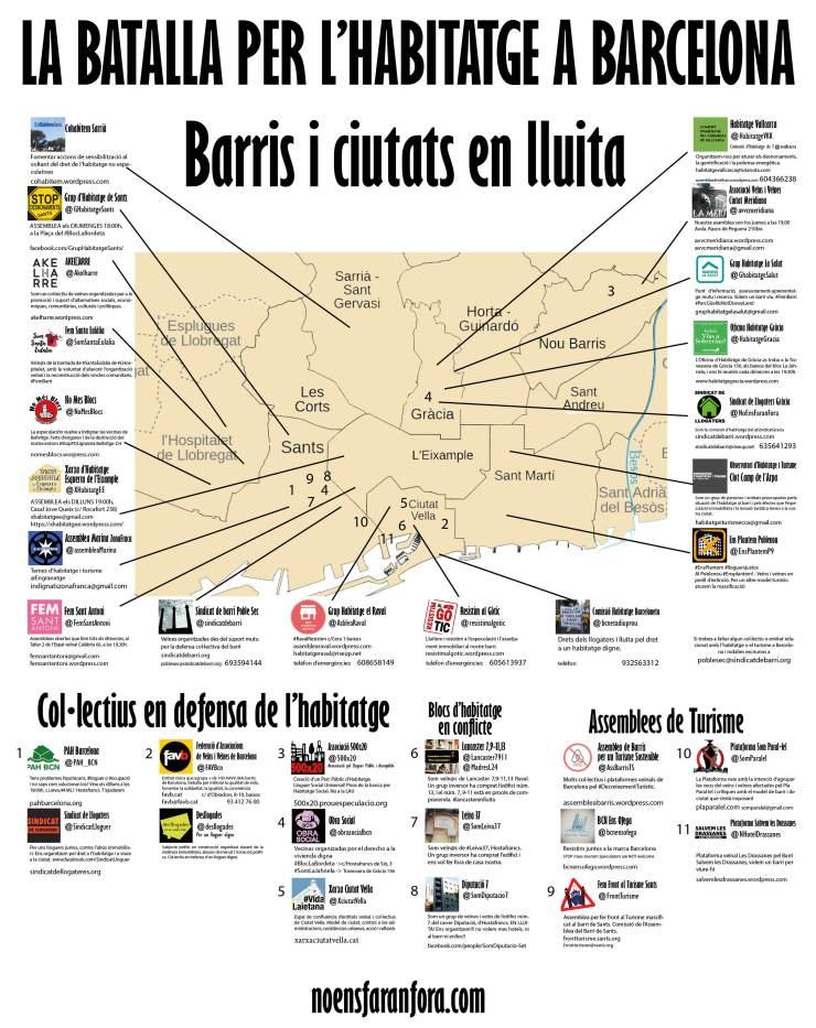 mapa batalla habitatge bcn 2.0.jpg